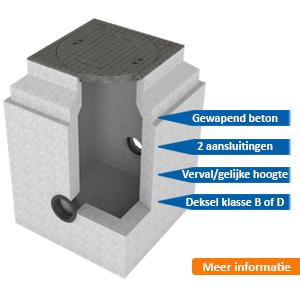 Controlput beton AMT
