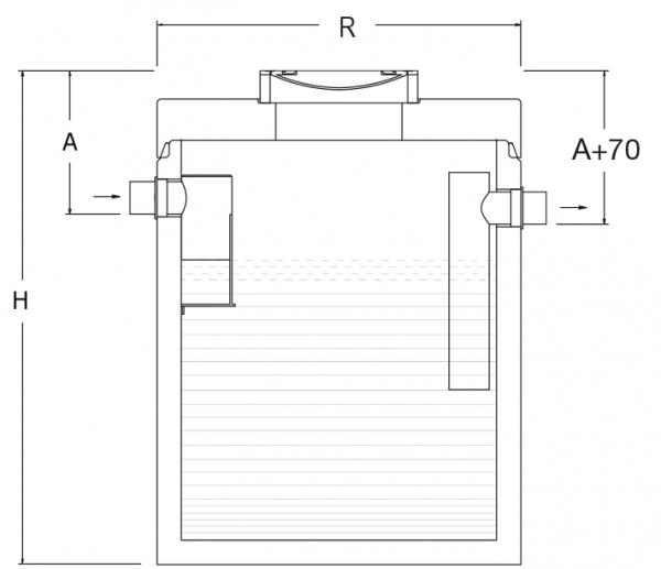 Vetafscheider gecombineerd met slibvangput 2D tekening AMT